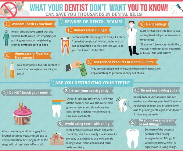 DentistBeDamnedinfographic-sample