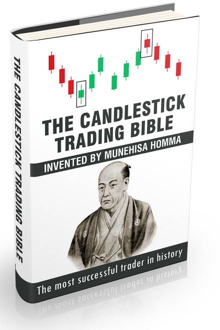 The candlestick squeeze trading system