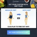 Custom Keto Diet Plan Review - Can It Benefit You?